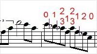 """* Knocking on Heavens Door (4) : G-Blue 예제 ; Interlude, Cadenza<br><br>1. Chord-scale 방식과 Cadenza 방식<br><br>&nbsp;&nbsp;별첨 노래 악보를 보면 마디 21~28, 8마디는 기타 솔로로 되어 있습니다. 이때 배경화음은 역시 G-D-Am7, G-D-C 진행의 연속으로서 기능화성적으로는 T-D-S-(T) 종지형으로 일관합니다. 이를 즉흥연주로 처리할 때는 Backing-chords/배경화음과 관련하여 크게 봐서 2가지 방식이 있다 할 수 있는데, 하나는 이 강의의 주제인 Available-note-scale/적용음렬(화음음계)로써 애드립 하는 것이고, 둘은 배경화음을 무시하고 G-Blue scale로써 Cadenza/자유연주 방식으로 처리하는 것입니다. 한편, 간주 애드립은 주제선율(여기서는 노래)을 변주해서 만들 수도 있지만, 이에 대해서는 별도로 관계되는 곳에서 논하기로 하고 여기서는 취급하지 않기로 합니다.<br><br>&nbsp;&nbsp;후자의 경우에는 주선율과 배경화음이 따로 진행되므로 앙상블이 되지 않지 않느냐 하는 의문이 있을 수 있으나, 배경화음 역시 G-Blue scale 상의 Scale-chords/음계화음들이므로 조성이 변하는 느낌은 받지 않게 되고, 변화감이 별로 없어서 전체적으로는 오히려 더 안정적인 구조가 될 수도 있습니다. 이때는 결국 각 비트별 수직화음은 선율 구성음과 배경화음 구성음을 합쳐서 총체적으로 해석하게 되므로, 코드는 반드시 순수화음들인 G-D-Am7, G-D-C 진행이 아니라 변화화음이 되는 경우도 많이 생겨서 총체적 화음은 시시각각 변하게 될 것입니다.&nbsp;&nbsp; <br><br>&nbsp;&nbsp;또한 Cadenza 방식의 이러한 원리는 전술한 Lick/릭에도 적용될 수 있는 것으로서, 릭이 들어갈 위치의 배경화음인 Am7 또는 C 코드에 해당하는 적용음렬을 쓰지 않고 그냥 G-Blue scale로써만 애드립을 할 수도 있는 것이지만, 이때는 변화감이 좀 약한 느낌을 받게 되는 반면에 조성적으로는 더 안정적이 될 것입니다. <br><br>&nbsp;&nbsp;이 비교에서 얻을 수 있는 주요 결론은 다음과 같습니다.<br><br>1) 'Available-note-scale/적용음렬'(화음음계)이라는 것은 근본적으로는 그 배경화음이 으뜸화음인 조(본래조)의 스케일이지만, 이 배경화음이 속해 있는 현재조의 스케일 구성음과 다른 음들은 조성적 충돌을 일으킬 수 있으므로 이러한 일부 구성음을 회피(Avoid note)하거나 다른 음으로 대체한 것이라 할 수 있다.<br><br>2) 이와 관련하여, 음계화음이라는 것도 따지고 보면 으뜸화음을 제외한 나머지 6개는 전부 각각의 본래조에서 빌려온 차용화음이라 할 수 있다. - 궁극적(최광의적)인 차용화음의 개념 <br><br>3) 그렇다면 적용음렬도 그 조의 음계 구성음인데 당해 조의 음계와 어떤 차이점이 있는가에 대해서는, 적용음렬은 본래조의 스케일이므로 현재조 스케일과는 개념상의 시작음이 다르고 강박에 사용 가능하다고 할 수 있다. 그러나 적용음렬의 개념상 시작음이 다르다고 해서, 예컨대 Am7 코드가 배경화음인 경우에 Am조 스케일의 주음인 A음을 반드시 애드립의 시작음으로 할 필요는 전혀 없는 것이며, 다만 Am7 코드의 구성음인 A, C, E 음도 강박에 사용할 수 있다는 점이 큰 차이점이 된다.<br><br><img name=""""zb_target_resize"""" src=""""http://www.kguitar.net/image/gmland/G-BlueMainScale&amp;AvailableNoteScale.gif""""><br><br><br>4) 배경화음에 따라 달라지는 적용음렬은 회피-음(Avoid-note)을 배제했다 하더라도 Main-scale/주-음계를 사용했을 때와 비교하면 강박의 위치가 다름에 따라 Cadenza 패턴에 의한 애드립에 비해서 다소간의 조성적 변화감을 느낄 수 있다.<br><br>5) Lick/릭은 Interlud"""